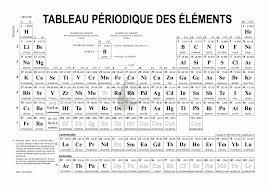 Definition > Mendeleev's table - Periodic table - Mendeleev's ...