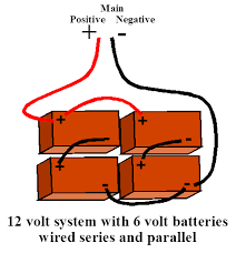 solar ray wirediagrams below the voltage is increased by adding multiple batteries in series two strings in parallel for twice the amperage