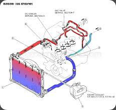 mazda mpv fuse box diagram mazda wiring diagrams