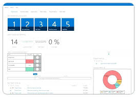 sharepoint templates 2013 project management templates employment sharepoint template free