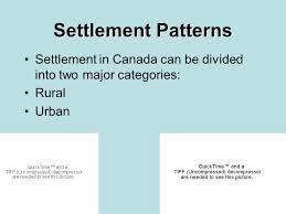 Settlement Patterns Custom Rural Settlement Patterns Ppt Video Online Download