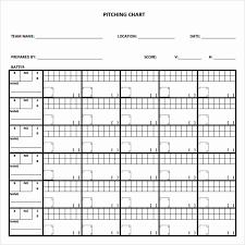 22 Expert Pitching Chart For Baseball