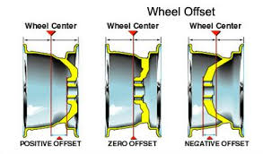The Ranger Station Wheel Guide Everything You Need To Know