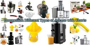 Vegetable Juicer Comparison Chart Comparison Different Types Of Juicers With Charts