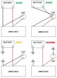 wiring diagram for 2 car amps the wiring diagram car audio capacitor wiring diagram nilza wiring diagram