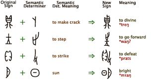 chinese obi semantic det