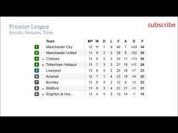 table barclays premier league football match day