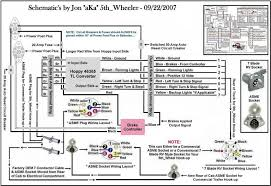 wiring harness location in semi engine wiring diagram for you • semi trailer wiring color code diagram auto wiring diagram chevy engine wiring harness engine wiring harness replacement