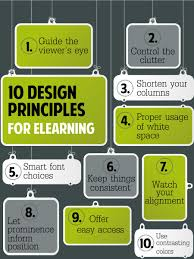 Instructional Design Concepts Sh Fts Elearning Blog Understand These 10 Principles Of
