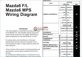 2007 mazda cx 9 fuse box diagram 2011 2012 5 custom wiring o full size of 2012 mazda cx 9 fuse box diagram 2008 2011 smart wiring diagrams o