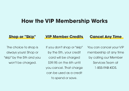 Fabkids Size Chart How The Vip Membership Works In 2019 Kids Sneakers Works