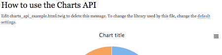 Highcharts Title Not Displaying 2943521 Drupal Org