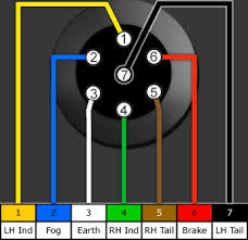 seven pin wiring diagram seven wiring diagrams online