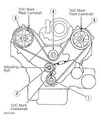2003 honda accord v6 serpentine belt diagram wiring