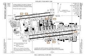 Klax Charts Pdf Airport Review Funner Flight Klax X Plained The Source