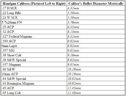 Handgun Caliber Sizes Online Charts Collection