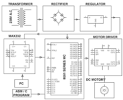 whelen light bar wiring diagram whelen discover your wiring pa system schematic