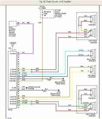 linode lon clara rgwm co uk chevy cavalier wiring diagram 1999 chevy cavalier wiring diagram data wiring schema 1999 cavalier fuse diagram opinions about wiring diagram