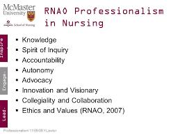 Professionalism In Nursing Professionalism In Nursing Education Ppt Video Online Download