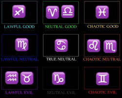 Zodiac Alignment Chart Tumblr