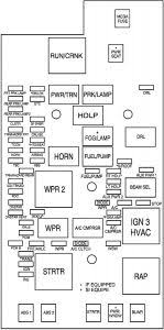 gmc canyon fuse box diagram wiring diagrams