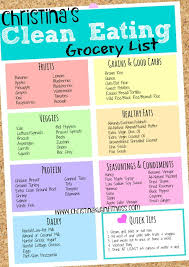 Typical Grocery List Blog Clean Eating Grocery List