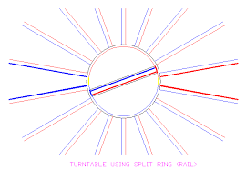 turntable split ring gif