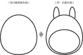 トトロのイラストの簡単な書き方