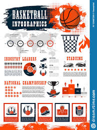 Basketball Chart Statistics Basketball Infographic Sport Game Charts Stock Vector