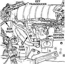 toyota rodeo 3 4 fuel line and vacume routing fixya 3 3l and 3 8l engines