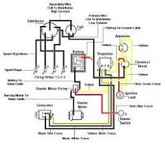 ford 8n wiring harness diagram images symbolic premium shapes ford tractor electrical system