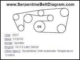 mercedes sprinter wiring diagrams images mercedes 300d stereo diagram 2007 home wiring on dodge sprinter