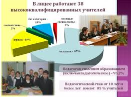Администрация АТТЕСТАЦИЯ ПЕДАГОГИЧЕСКИХ РАБОТНИКОВ КУРСОВАЯ ПОДГОТОВКА