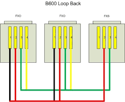 b600 installation telephony cards documentation transformer core size chart at Tpv Wiring Diagram