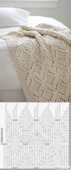 Free Blanket Knitting Patterns Magnificent Easy Baby Blanket Knitting Patterns Knitting Pinterest Waffle