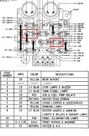 89 cherokee fuse box wiring diagram 1985 jeep grand cherokee fuse box diagram wiring diagram library89 yj fuse box diagram schema wiring