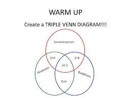How To Use A Triple Venn Diagram Create A Triple Venn Diagram Ppt Video Online Download