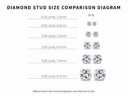 Diamond Stud Size Chart New Diamond Stud Size Chart Jewellrys Website Size Of