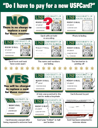 Technology Usfcard Technology Information Usfcard Information Usfcard Information Technology Usfcard