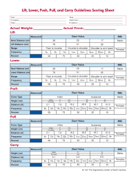 Bmi Chart For Weight Lifters Printable Weight Lifting Routines Unfolded Weight Training