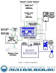 8800e sulzer rta engines instruction manual kongsberg norcontrol dgs 8800e sulzer rta engines instruction manual kongsberg norcontrol 2014 doc Морской трекер