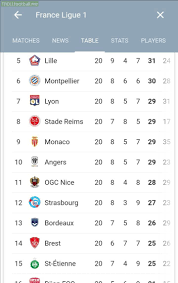 Check spelling or type a new query. There Is Currently 6 Points Separating 5th And 15th Placed Teams In The French Ligue 1 Troll Football