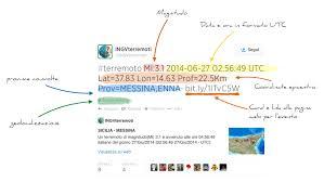 Su @INGVterremoti tutte le informazioni dei terremoti in tempo reale –  INGVterremoti