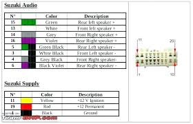 wiring diagram alarm diagrams for cars symbols car draw online give wiring diagram alarm diagrams for cars symbols car draw online give information about se box engine