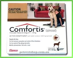 comfortis for dogs reviews.  Dogs For  Throughout Comfortis For Dogs Reviews