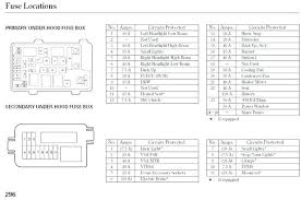 DIY Jeep Wrangler JK Isolated Dual Batteries   The Road Chose Me additionally  likewise 2014 Jeep Wrangler Fuse Diagram   Wiring Data in addition  also  moreover 94 Jeep Wrangler Fuse Box   Wiring Diagram additionally 1995 Jeep Wrangler Fuse Box Diagram   AutoBonches as well Diagram  Fuse Box Diagram 2001 Jeep Wrangler also 2002 Jeep Liberty Interior Fuse Diagram Beautiful Jeep Wrangler Fuse likewise Wiring Diagram For 1995 Jeep Wrangler – The Wiring Diagram for 1991 besides Jeep Fuse Box Diagram  Jeep  Wiring Diagrams Instructions. on jeep wrangler fuse wiring diagram