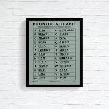 The international radiotelephony spelling alphabet, commonly known as the nato phonetic alphabet and also known as the icao radiotelephonic, phonetic or spelling alphabet and the itu radiotelephonic or phonetic alphabet, is the most widely used radiotelephonic spelling alphabet. Nato Phonetic Alphabet Premium Art Print Aviation Art Etsy Phonetic Alphabet Alphabet Art Print Alphabet Print