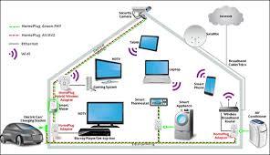 Small Picture Smart Home Design Software Cad Pro Smart Home Designs