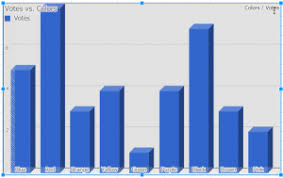 Google Chart Editor Sidebar Customization Options
