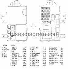 fuse box toyota camry 2001 2006 2000 Toyota Sienna Fuse Diagram 2000 Toyota Camry Le Fuse Box Diagram #33